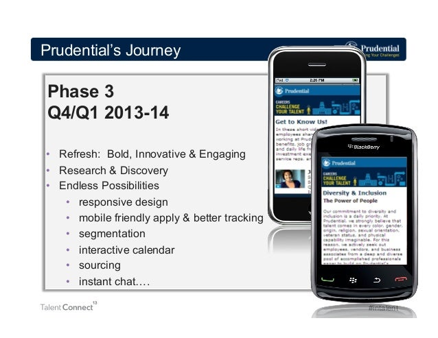 Prudential's Journey  Phase 3 Q4/Q1 2013-14 • Refresh: Bold, Innovative & Engaging • Research & Discovery • Endless Pos...