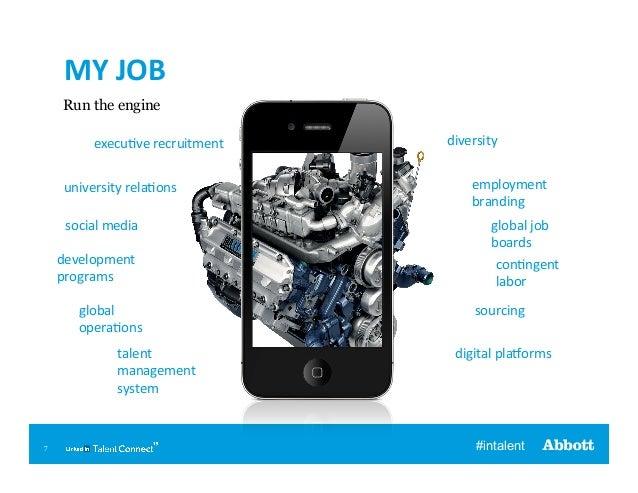MY  JOB   Run the engine execuPve  recruitment university  relaPons social  media development   programs   g...