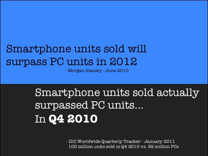 Smartphone units sold willsurpass PC units in 2012          - Morgan Stanley - June 2010     Smartphone units sold actuall...
