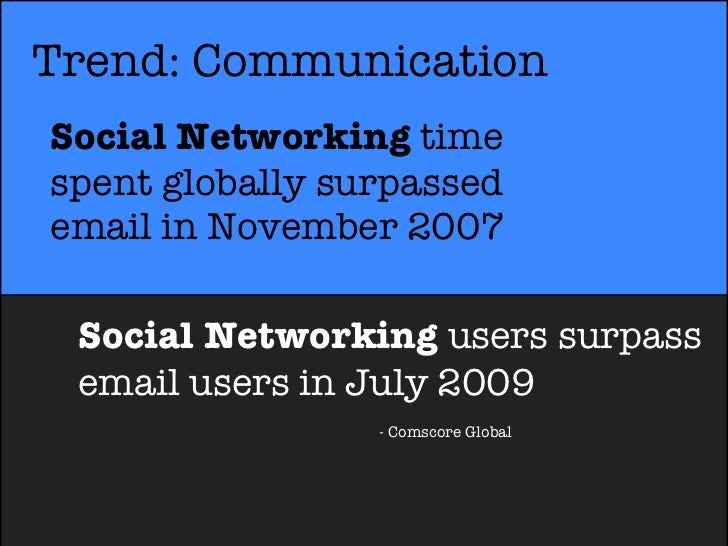 Trend: CommunicationSocial Networking timespent globally surpassedemail in November 2007 Social Networking users surpass e...