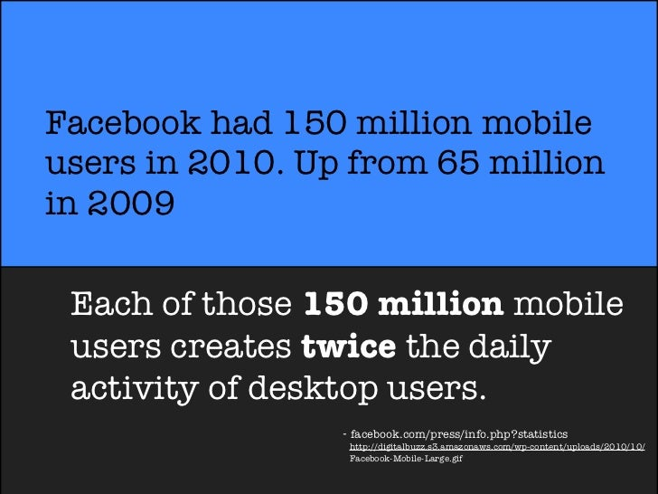 Facebook had 150 million mobileusers in 2010. Up from 65 millionin 2009 Each of those 150 million mobile users creates twi...