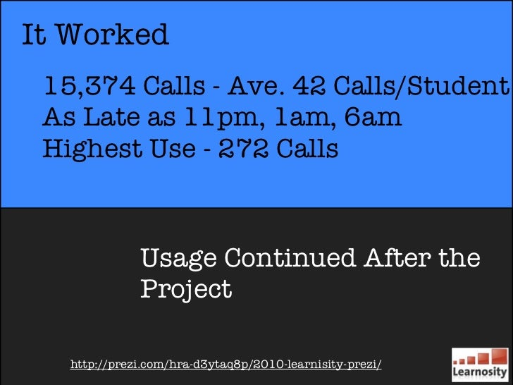 It Worked 15,374 Calls - Ave. 42 Calls/Student As Late as 11pm, 1am, 6am Highest Use - 272 Calls              Usage Contin...