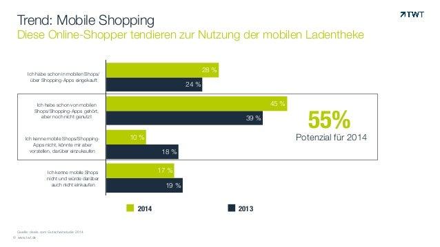 Trend: Mobile Shopping  Diese Online-Shopper tendieren zur Nutzung der mobilen Ladentheke  Ich habe schon in mobilen Shops...