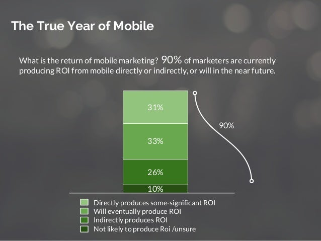 What is the return of mobile marketing? 90% of marketers are currently producing ROI from mobile directly or indirectly, o...