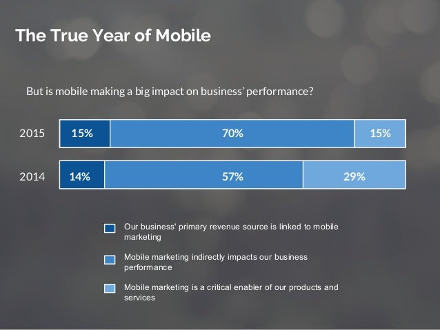 But is mobile making a big impact on business' performance? The True Year of Mobile Our business' primary revenue source i...
