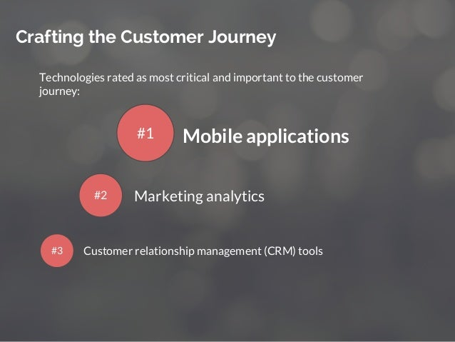 Crafting the Customer Journey Technologies rated as most critical and important to the customer journey: Mobile applicatio...