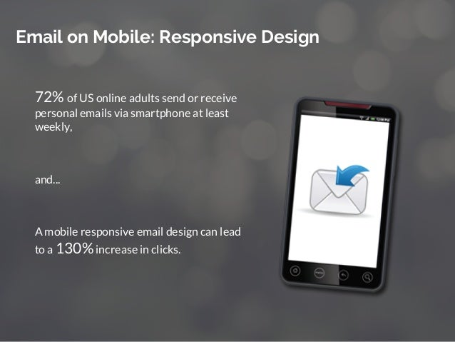 72% of US online adults send or receive personal emails via smartphone at least weekly, and... A mobile responsive email d...