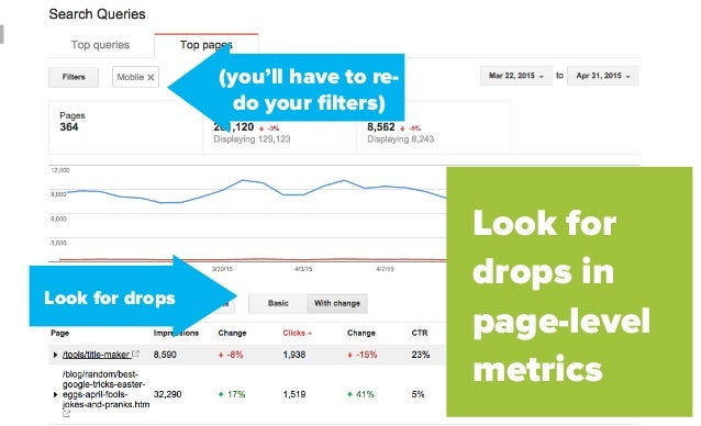 the 30 minute mobile seo audit