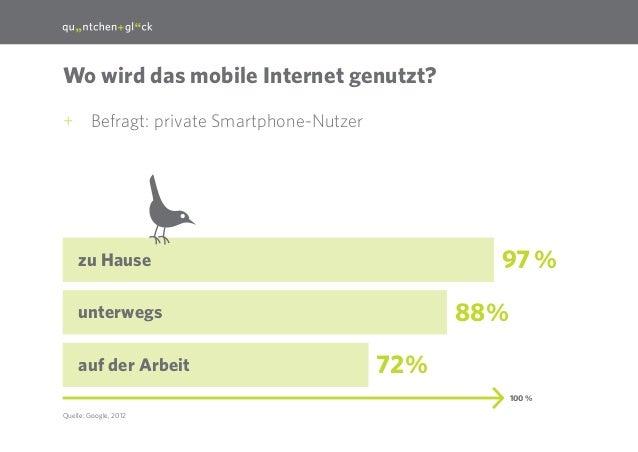 10  Wo wird das mobile Internet genutzt? ++ Befragt: private Smartphone-Nutzer  97%  zu Hause  88%  unterwegs auf der Arb...