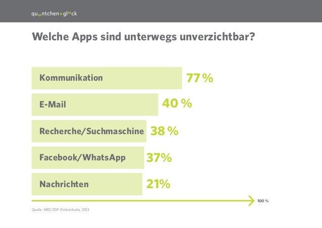 12  Welche Apps sind unterwegs unverzichtbar?  77%  Kommunikation E-Mail Recherche/Suchmaschine  40% 38%  Facebook/What...