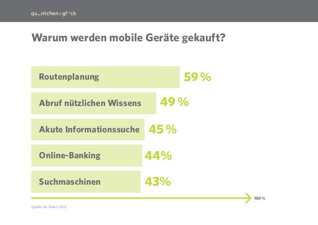 13  Warum werden mobile Geräte gekauft?  59%  Routenplanung Abruf nützlichen Wissens Akute Informationssuche  49% 45% ...