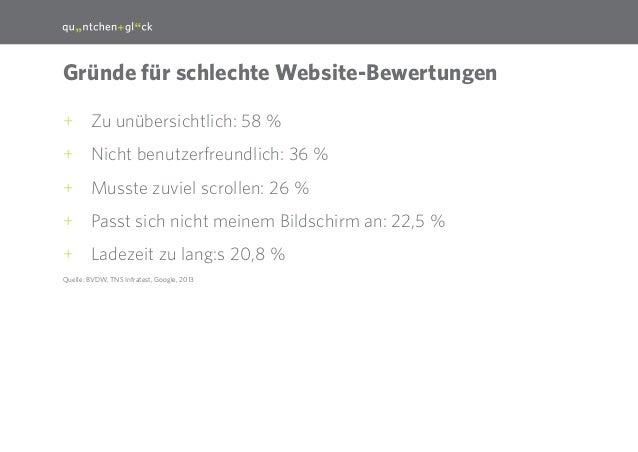 17  Gründe für schlechte Website-Bewertungen ++ Zu unübersichtlich: 58 % ++ Nicht benutzerfreundlich: 36 % ++ Musste zuvie...