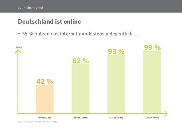 2  Deutschland ist online •76 % nutzen das Internet mindestens gelegentlich … 100 %  93 %  99 %  82 % 42 %  ab 60 Jahre Q...