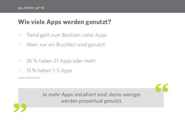 27  Wie viele Apps werden genutzt? ++ Trend geht zum Besitzen vieler Apps ++ Aber: nur ein Bruchteil wird genutzt ++ 36% ...