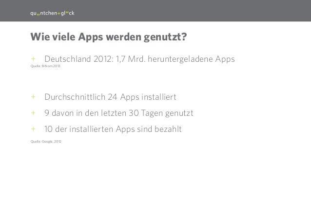 28  Wie viele Apps werden genutzt? ++ Deutschland 2012: 1,7 Mrd. heruntergeladene Apps Quelle: Bitkom 2013  ++ Durchschnit...
