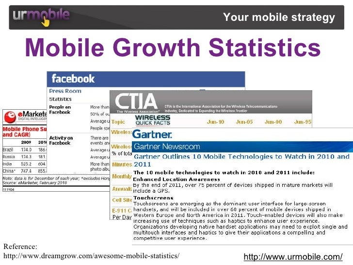 Mobile Growth Statistics