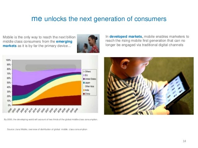 me directly drives massive retail - multi billion $ game  16  Global mobile payment transaction value  ($bn, 2012-2015) > ...