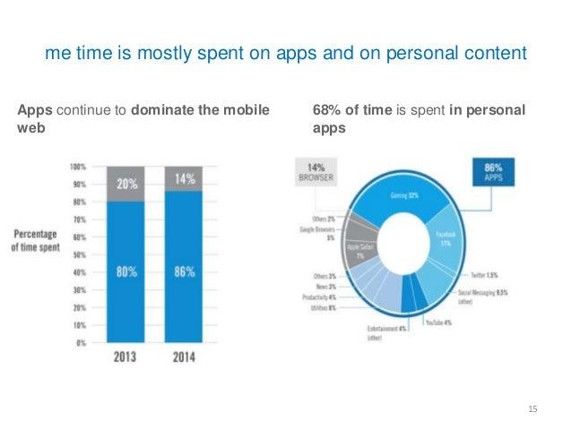 me-influenced offline retail sales skyrocketing  17  Mobile-influenced sales vs. e-Commerce sales (in $ billions)
