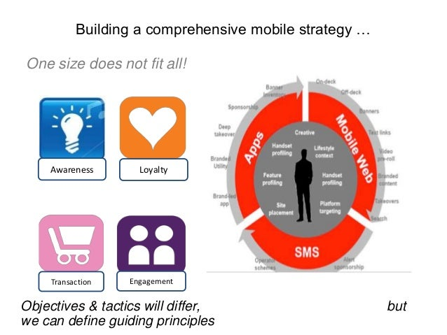 And we have to re-engineer our approach to  mobile and make peoples' mobile moments  29  • Create value in your brand thro...