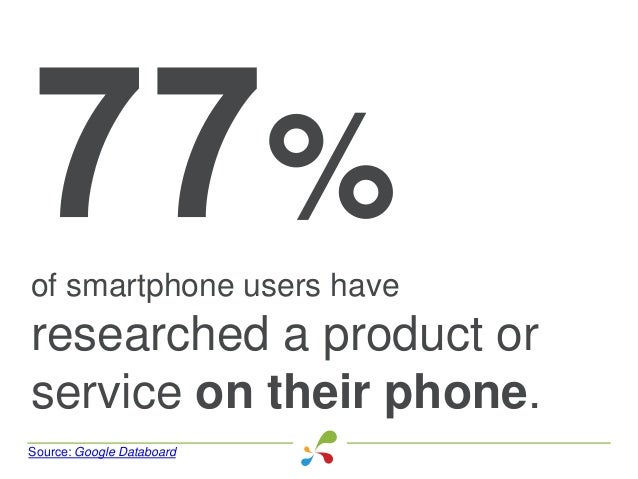 % of smartphone users have researched a product or service on their phone. Source: Google Databoard