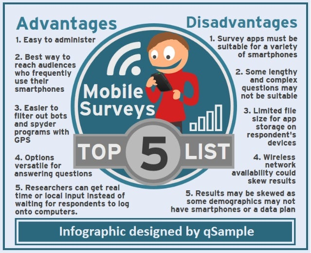 Mobile Survey Advantages and Disavantages