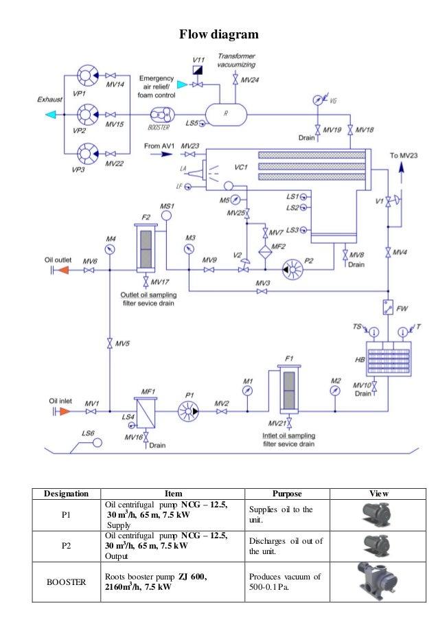on ke booster vacuum pump wiring diagram