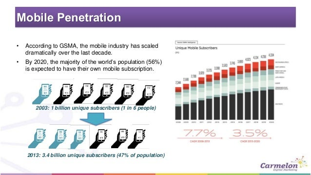 Mobile Trends & Innovations