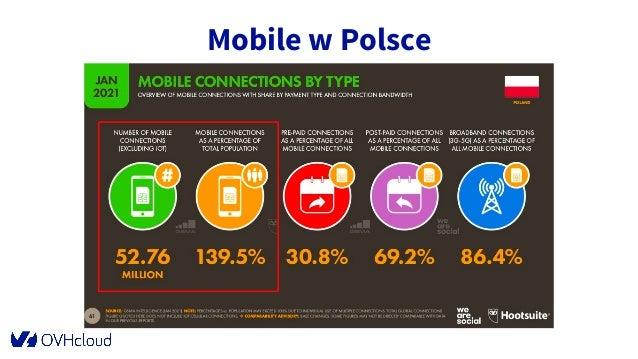 Mobile trends prezentacja Łukasz Dębski Slide 2