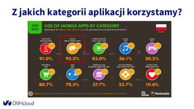 Mobile trends prezentacja Łukasz Dębski Slide 3
