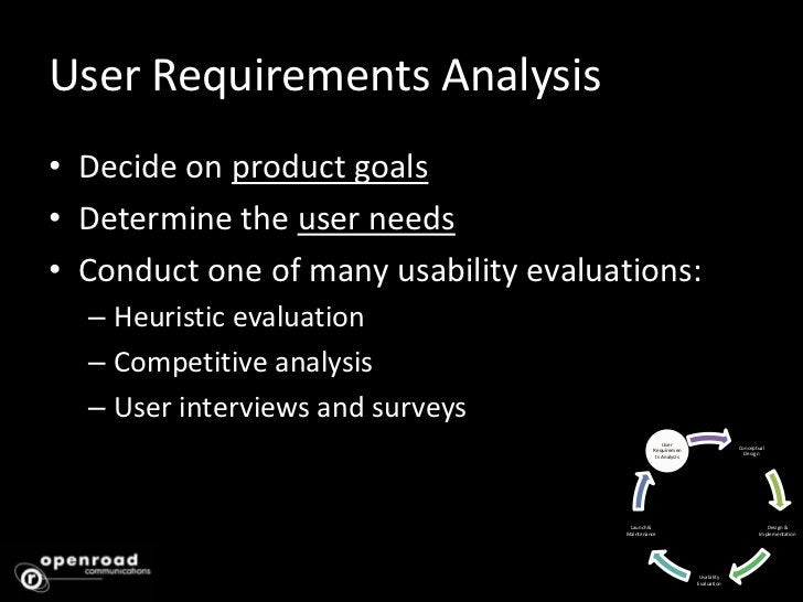 User Requirements Analysis <br />Decide on product goals<br />Determine the user needs<br />Conduct one of many usability ...