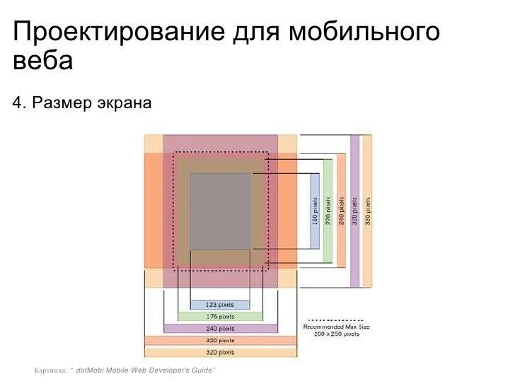 "Проектирование  для  мобильн ого  веб а <ul><li>4. Размер экрана </li></ul>Картинка:  ""dotMobi Mobile Web Developer's Guide"""