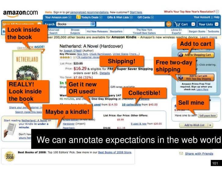 We can annotate expectations in the web world<br />Free two-day shipping<br />Look inside the book<br />REALLY!Look inside...