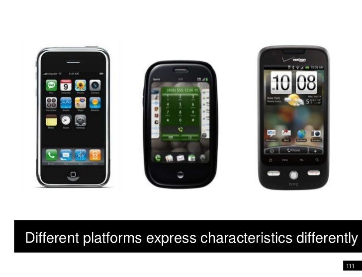 111<br />Wireframe<br />Different platforms express characteristics differently<br />