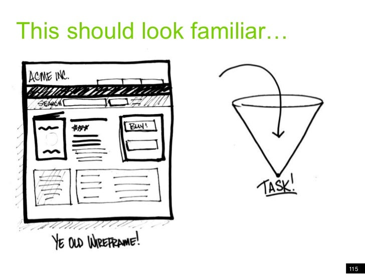This should look familiar…<br />115<br />Wireframe<br />
