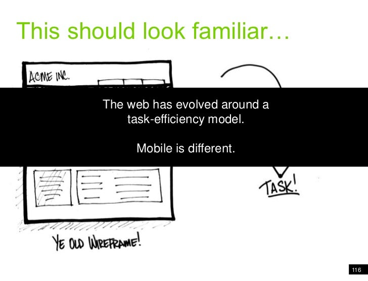 116<br />Wireframe<br />This should look familiar…<br />The web has evolved around a task-efficiency model.<br />Mobile is...