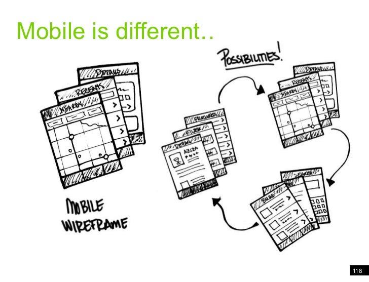 Mobile is different….<br />118<br />Mobile is different<br />
