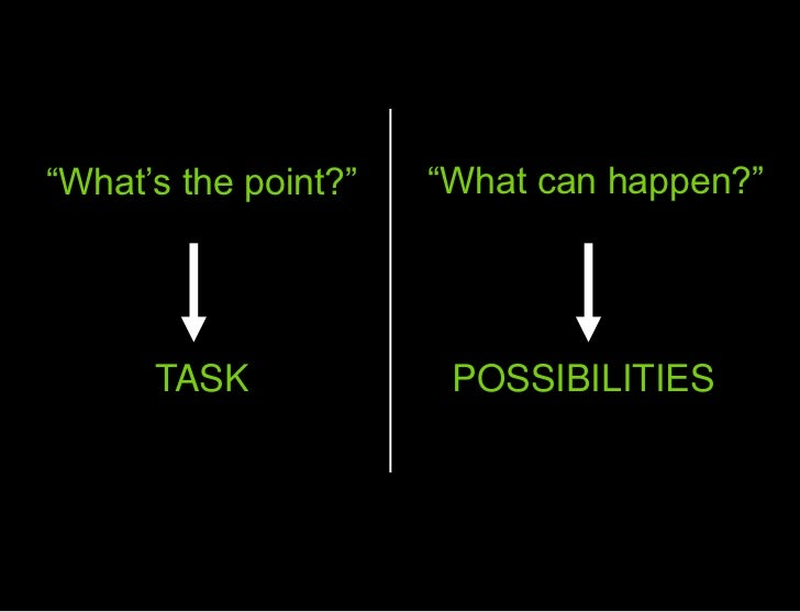 """What's the point?<br />""""What can happen?""""<br />""""What's the point?""""<br />TASK<br />POSSIBILITIES<br />"""