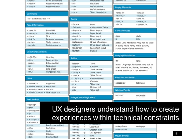 UX designers understand how to create experiences within technical constraints<br />14<br />Ability to work within technic...