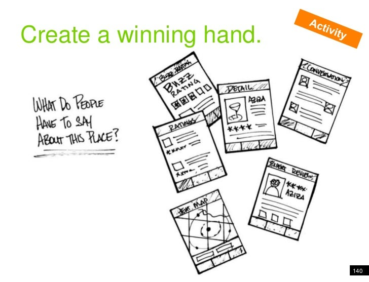 Pivoting people through information<br />Create a winning hand.<br />Activity<br />140<br />