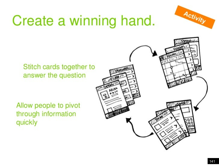 Pivoting people through information<br />Create a winning hand.<br />Activity<br />Stitch cards together to answer the que...