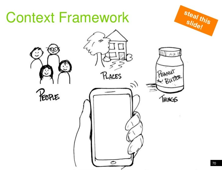 70<br />Context Framework<br />Context Framework<br />steal this slide!<br />