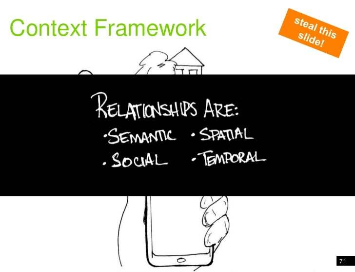 71<br />Context Framework<br />Context Framework<br />steal this slide!<br />