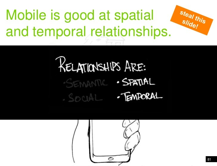 Context Framework<br />Mobile is good at spatial and temporal relationships.<br />steal this slide!<br />81<br />
