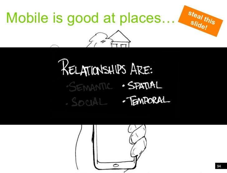 Context Framework<br />Mobile is good at places…<br />steal this slide!<br />94<br />