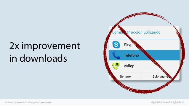 2x improvement in downloads  Mobile UX & Growth: Challenges & Opportunities  digitalaltruist.com / @digitalaltruist