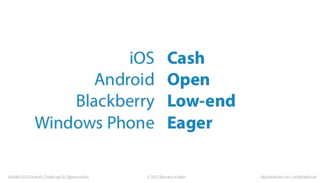 iOS Android Blackberry Windows Phone Mobile UX & Growth: Challenges & Opportunities  Cash Open Low-end Eager  © 2013 Busin...