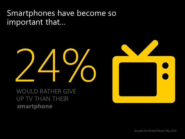 Major access pointfor search 38%  SEARCH ON THEIR  SMARTPHONES  every day                     Google: Our Mobile Planet, M...