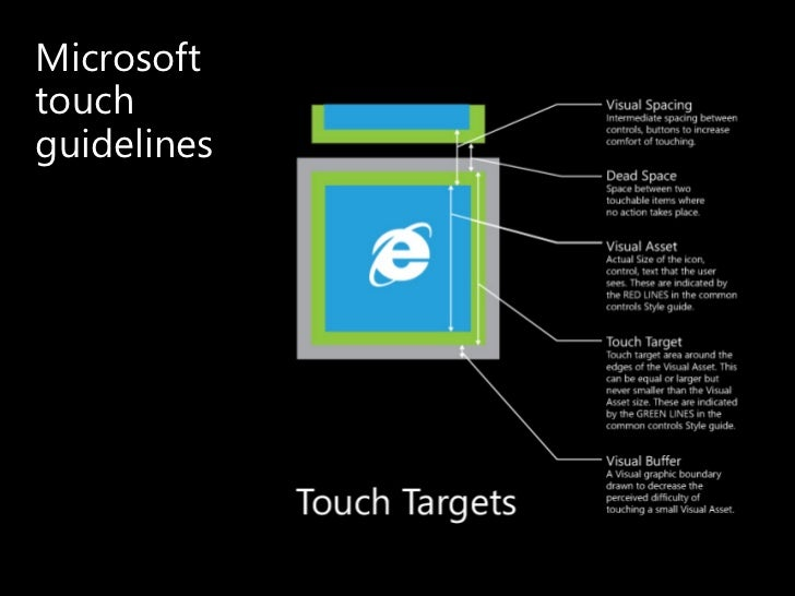 TOUCHGESTURES           Source: www.flickr.com/photos/7247517@N02/1503933726//