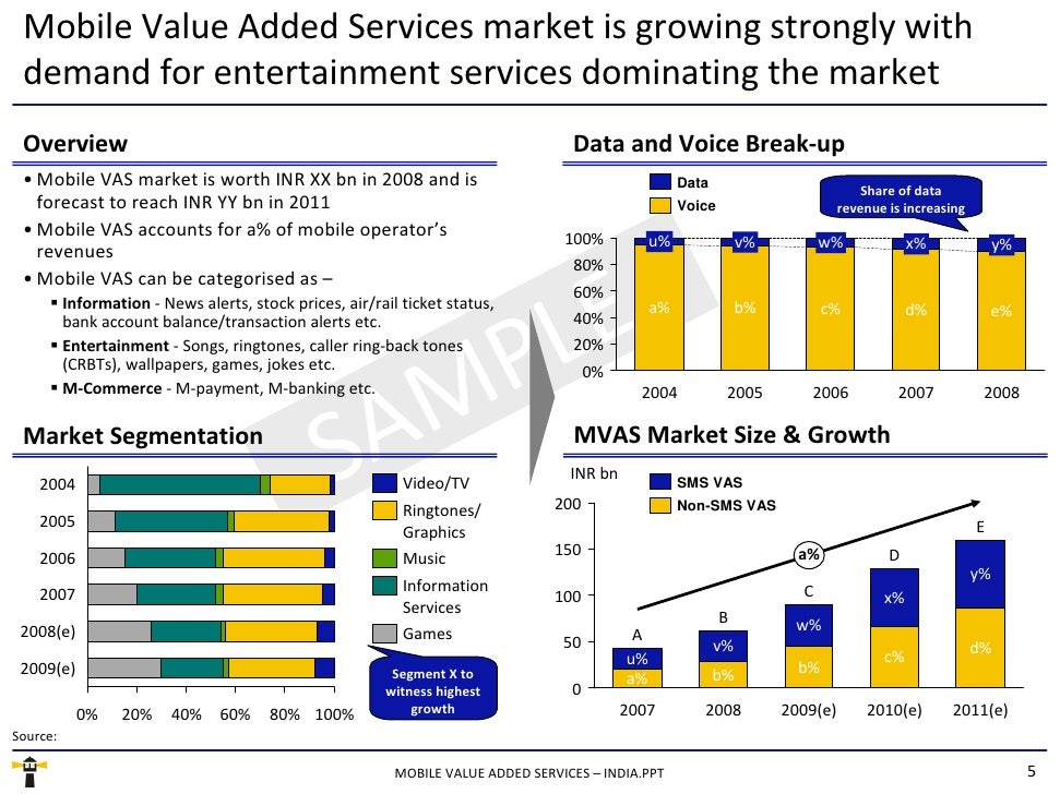 value added services by banks in india Ibs has a range of value added services to meet client needs  banking  technology trends cool fintech in key banking areas banking architecture  trends.