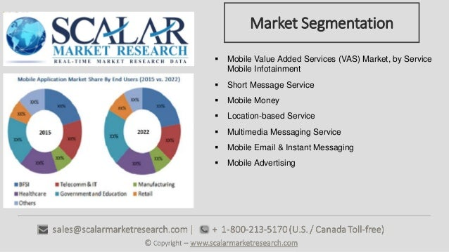 value added services research papers Health services research  nurse value-added and patient outcomes in acute care authors  search for more papers by this author.